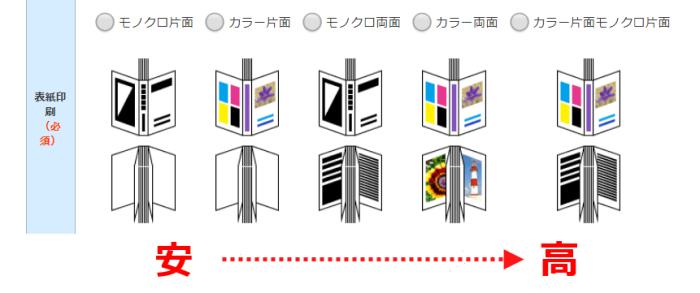 表紙の印刷色指定