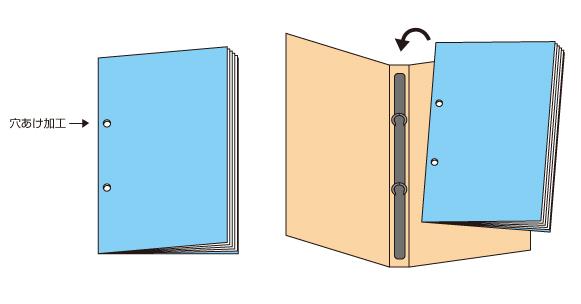「穴あけ加工」の冊子印刷価格や穴の位置について~オプション加工について知ろう(4)~