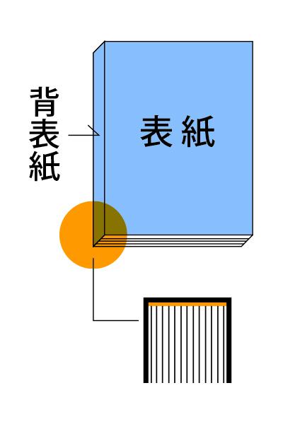 【製本の種類2】無線綴じとは?特徴やメリット・デメリットを解説