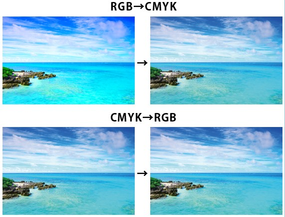 CMYK,RGBについて