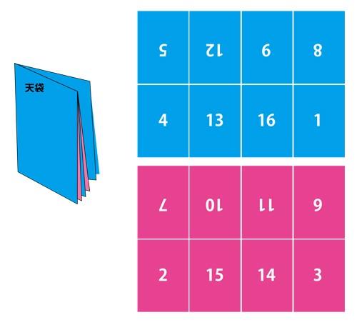 印刷価格のポイント 折丁と台数 1
