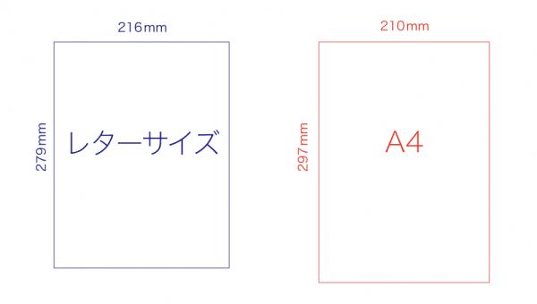 A4とレターサイズ 日本はA4、北米はレターサイズが主流