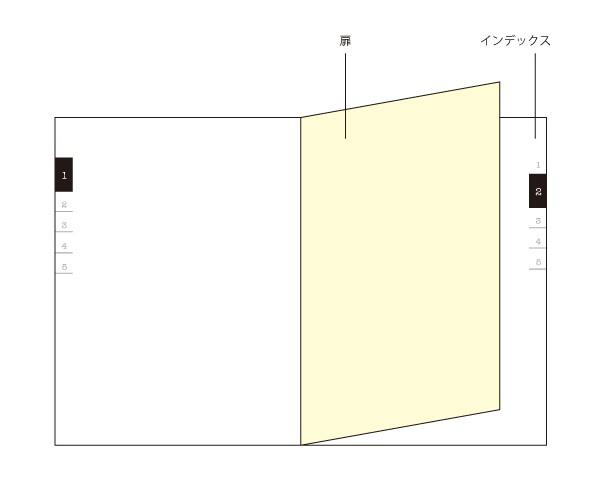 目次、インデックス、扉を使って冊子の検索性を高める【データ作成方法】