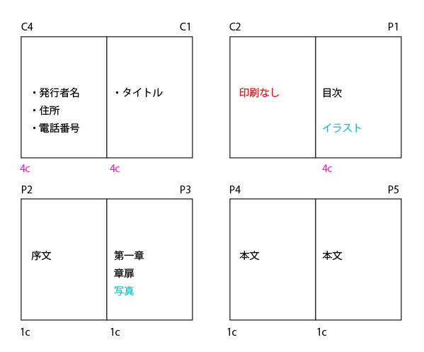台割り表2