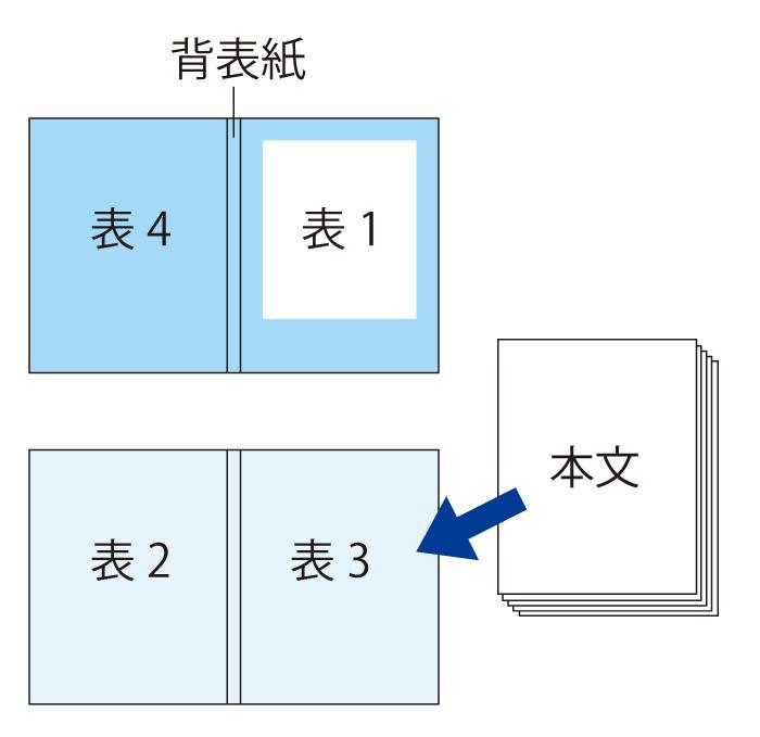 冊子の基本構成「表紙と本文」