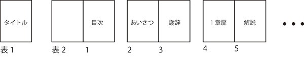 台割り表(見開きタイプ)