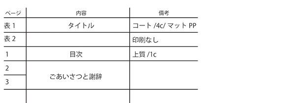 台割り表(表形式)