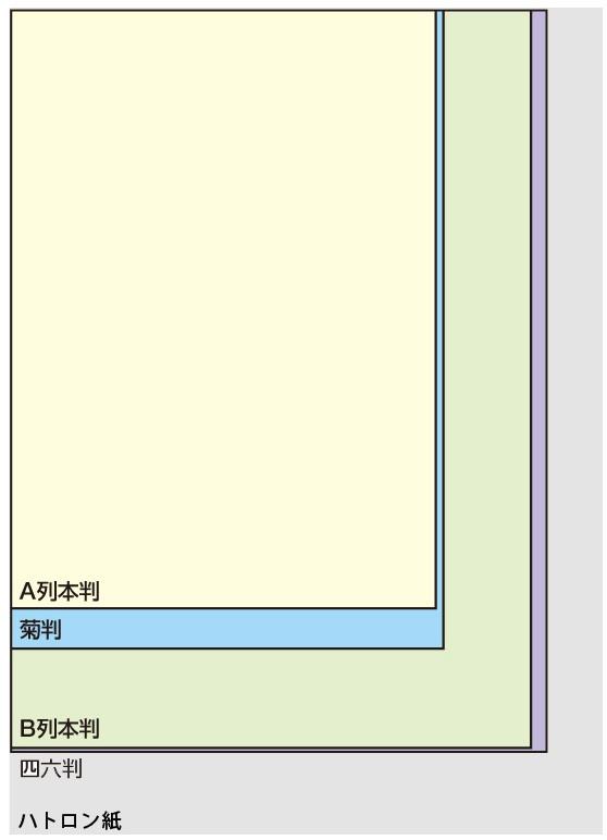 原紙サイズ