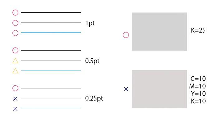 失敗しない印刷データの基本