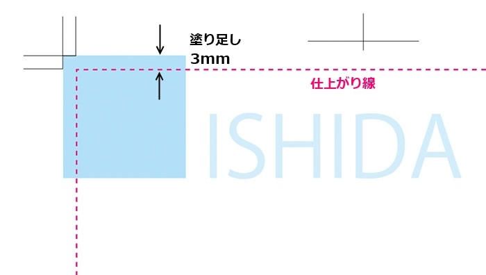 PDFに塗り足しを付ける方法(Illustrator,Photoshop,InDesign,Word,PowerPoint)