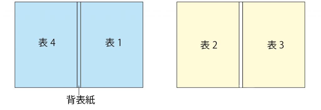 徹底解説 表1~表4+背表紙