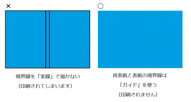 背表紙と表紙の境界線は「ガイド」を使って描く