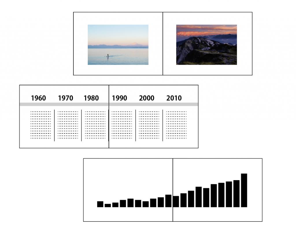 横型(横長・横綴じ)冊子の作り方と、印刷価格シミュレーション【変形サイズの印刷製本】