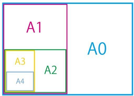 A判型の図解