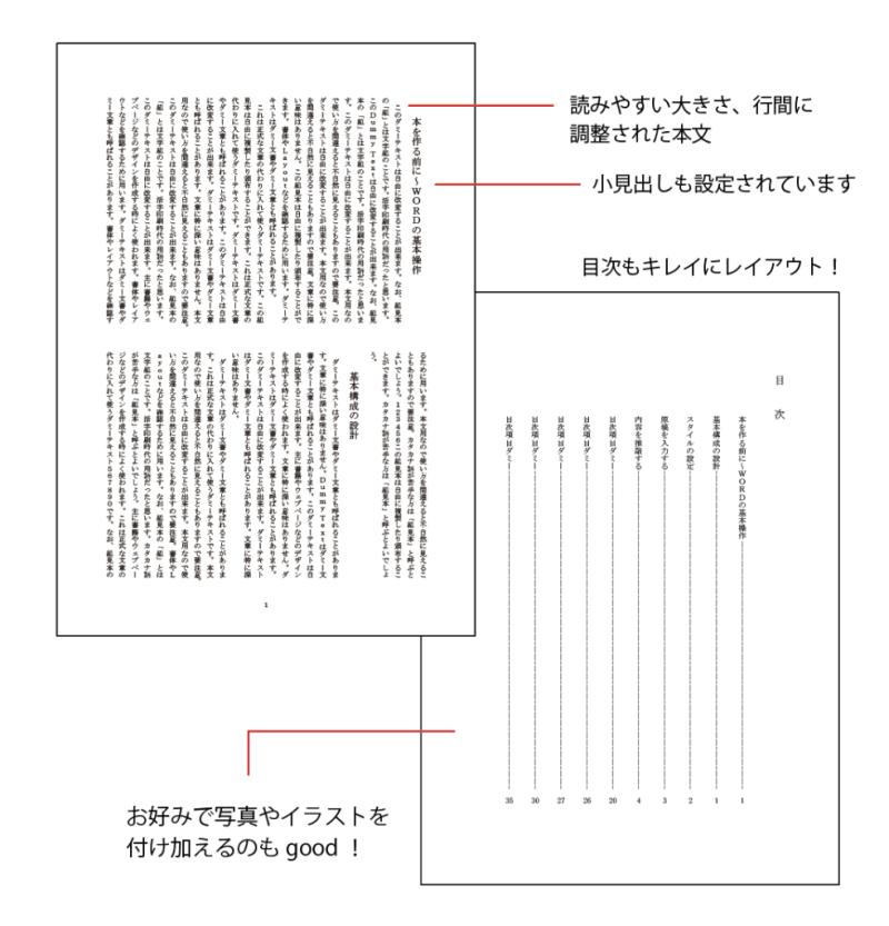 Word用 冊子入稿テンプレート