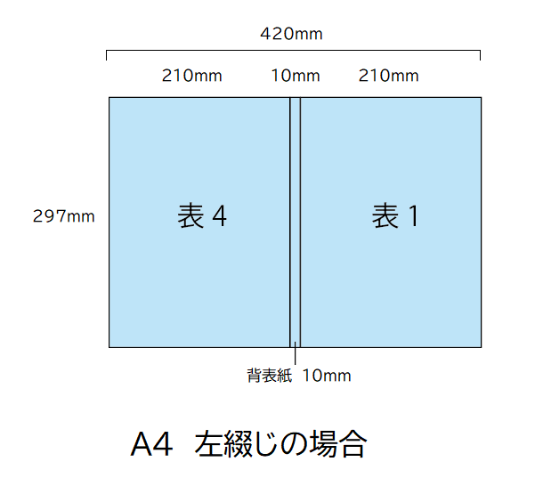 A4 表紙データ(背表紙付き)