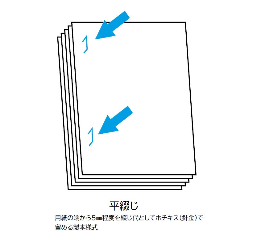 平綴じのページ数の限界は?最低&最大ページ数と、印刷価格や適した用紙について