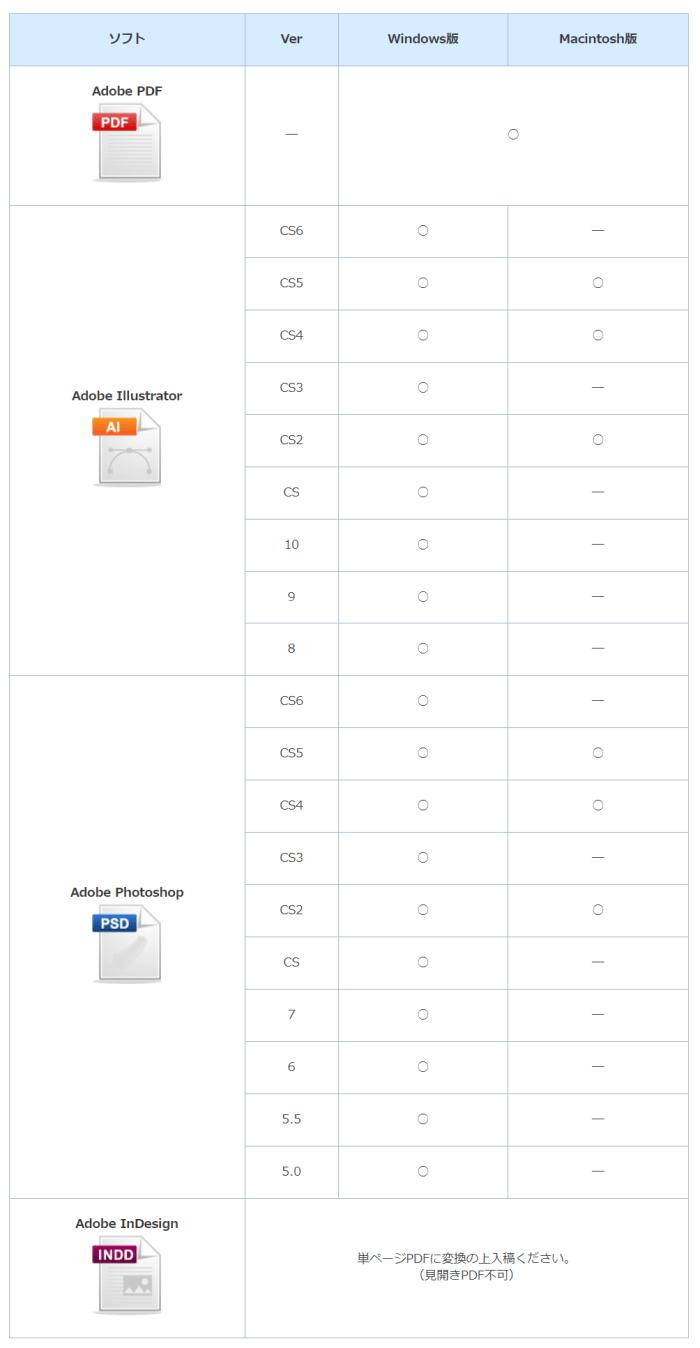 InDesign、Illustrator PDF書き出しトラブル解決法【フォント、色味】
