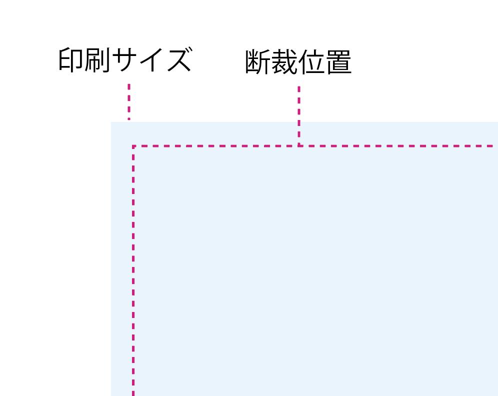 PDF入稿の塗り足しの付け方