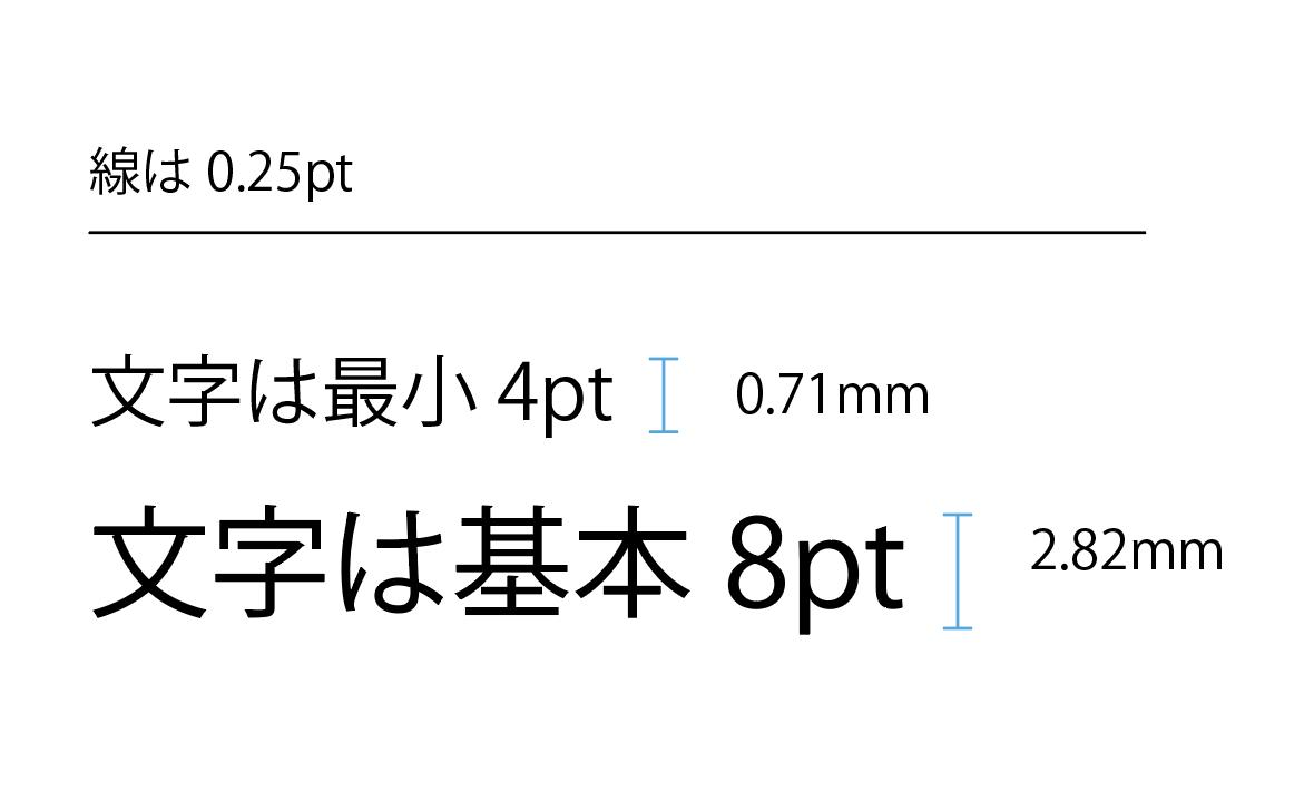 最小の文字サイズ、線の細さ