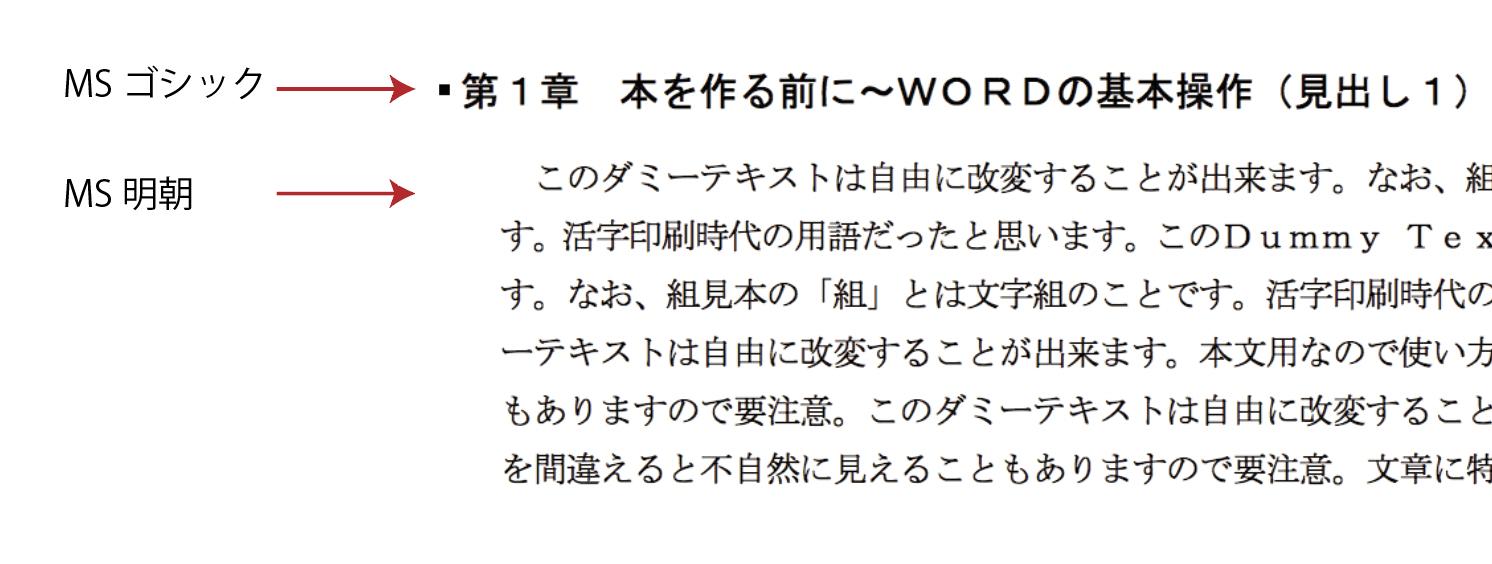 windowsに搭載されている日本語の標準フォント