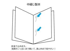 中綴じ冊子のオンデマンド印刷 印刷価格をシミュレーション