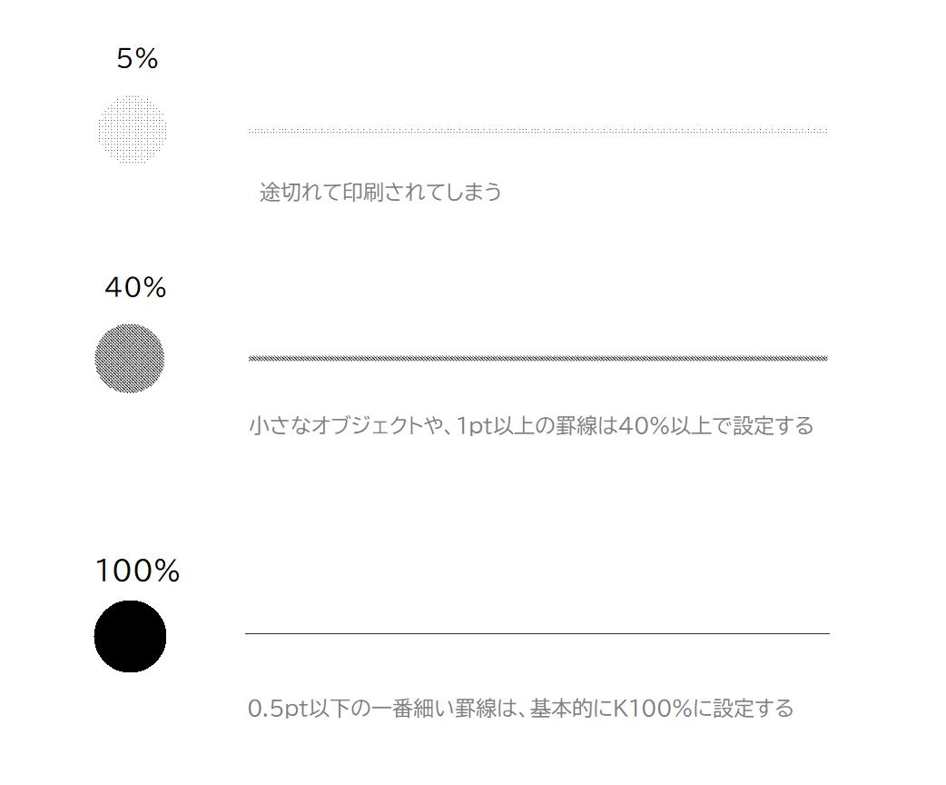 ライン、罫線を印刷するときのグレー設定