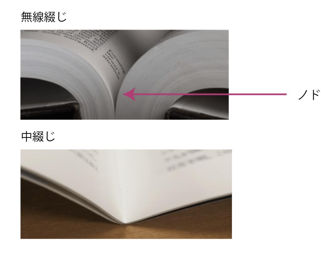 中綴じ冊子の発注方法