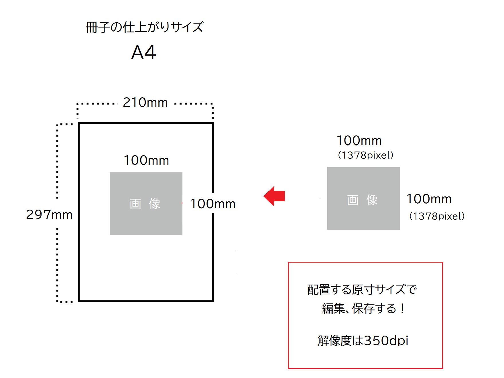 Wordで画像を配置する、図形を作る方法【冊子のデータ作成】