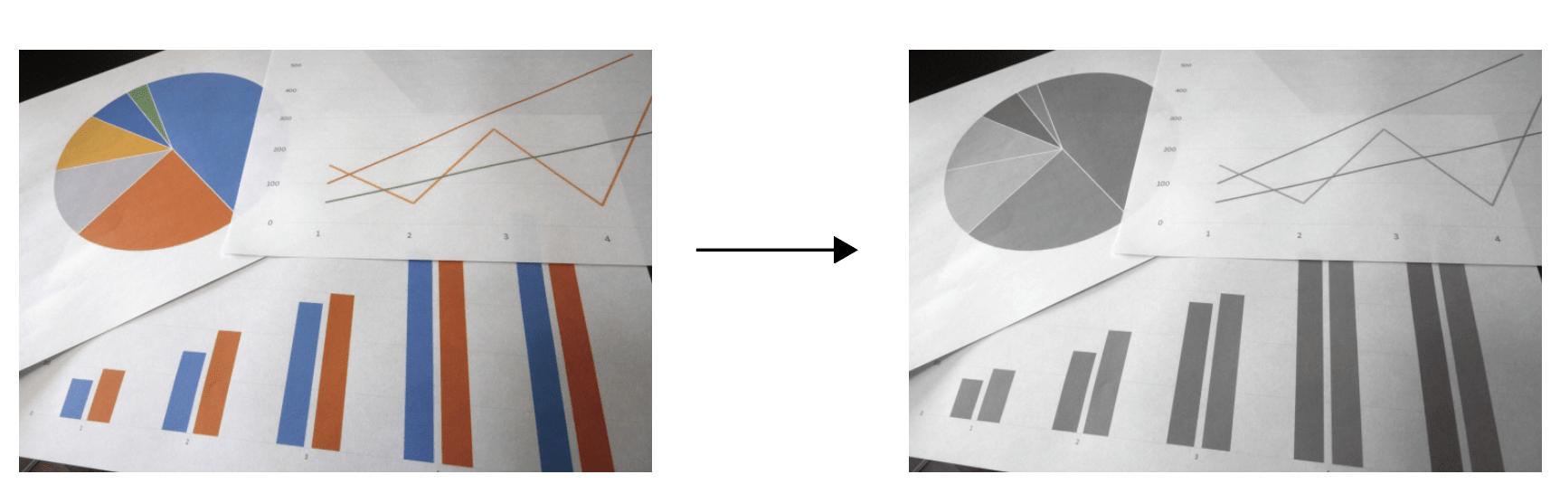 写真やイラスト、グラフなどフルカラーのグラフィックをモノクロに変換すると見え方ががらりと変わってしまいます。