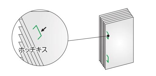 平綴じの解説画像