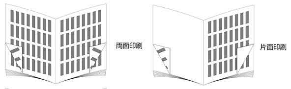 本文の両面、片面印刷