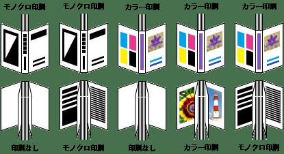 表紙印刷の種類