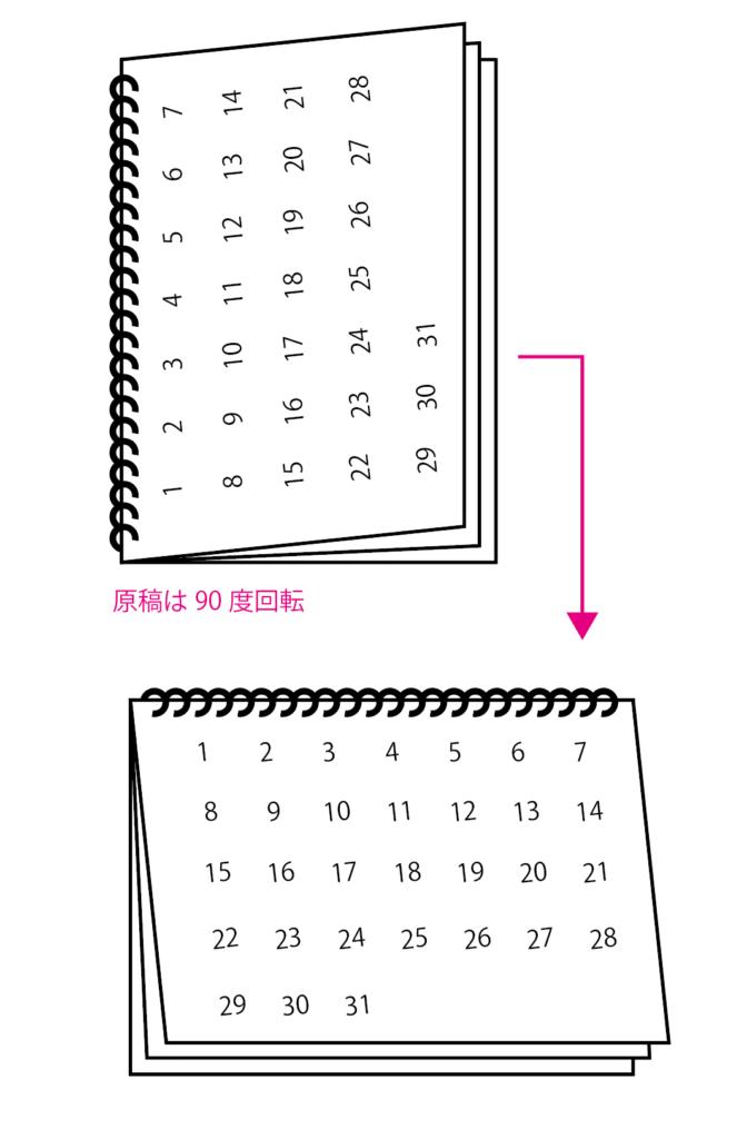 リング製本 -天綴じの作り方 - カレンダーの場合は常に綴じてある方向が上になるように原稿を配置