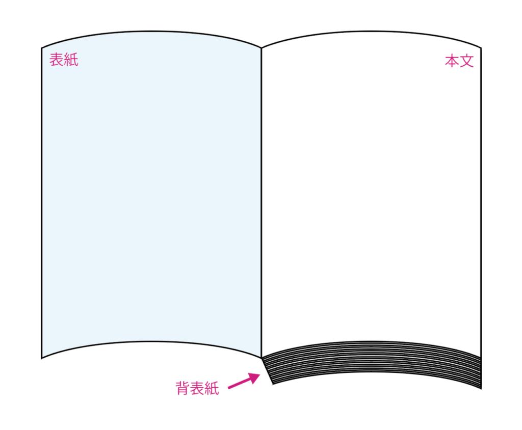 一番分厚い冊子
