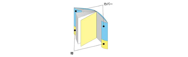 ブックカバー、帯の図解