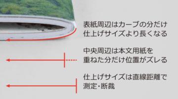 中綴じ冊子のデータ作成 注意点