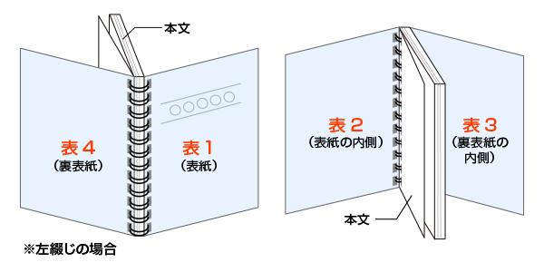 表紙データは、表1~表4を入稿する