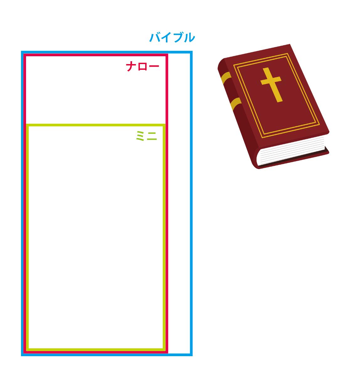 自由自在な変形サイズでオリジナル手帳