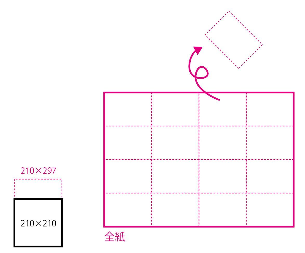 変形中綴じ冊子でパンフレットを作る方法